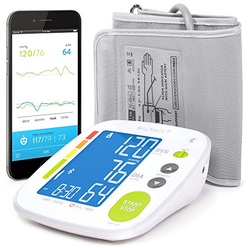 Greater Goods Bluetooth Blood Pressure Monitor Cuff, Smartphone...